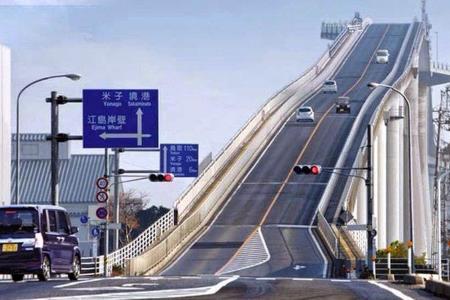 Крутой мост